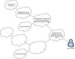 writing profile essay jordan peterson