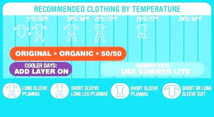 What Is The Ideal Room Temperature For A Baby Mybalance Me