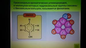 Урок Кислородсодержащие органические соединения  hello html 38eecb56 jpg hello html md0f954f jpg
