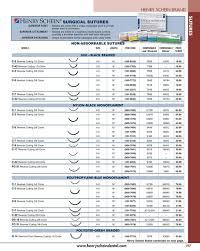 Periodontic Specialty Catalog September 2013