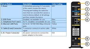 business wireless gateway overview comcast business Wiring Diagram Hooking Up Wireless Gateway To Router business wireless gateway overview