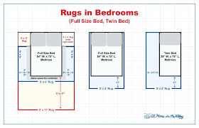 creative area rug sizes custom best size for dining room standard carpet rug sizes