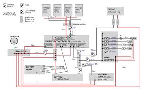solar panel grounding wiring diagram wiring diagram essig solar panel wiring diagram example wiring diagram electrical solar panel light wiring diagram solar panel grounding wiring diagram