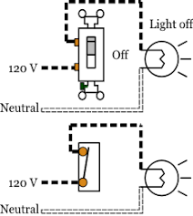 electrical switches electrical 101 A Single Pole Switch Wiring open single pole light switch closed single pole light switch single pole switch wiring