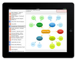 ipad 4 diagram ipad auto wiring diagram database open visio on ipad conceptdraw helpdesk on ipad 4 diagram