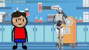 List of Top Robotics Engineering Schools and Colleges in the U.S.