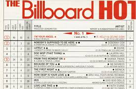 Billboard Year End Charts 2005 1998 Hot 100 Rule Change How Iris Torn Other Radio
