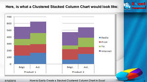 How To Easily Create A Stacked Clustered Column Chart In