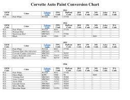Corvette Auto Paint Conversion Chart