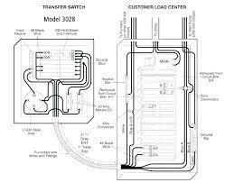 westinghouse zer wiring diagram general electric wiring diagram westinghouse heater chart pdf performance platinum natural gas high on general electric wiring diagram