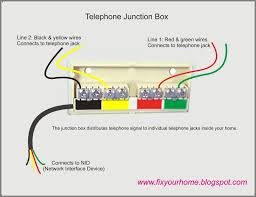 wiring diagram for fax machine line example electrical wiring Mitsubishi Mini Split System Wiring Diagram wiring diagram for telephone line wiring diagram u2022 rh growbyte co washing machine wiring diagram mitsubishi wiring diagrams for electrical machines