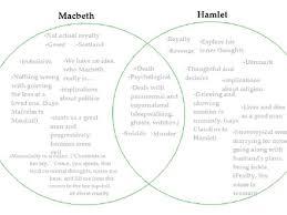macbeth essay topics macbeth ambition essay guilt essay ap essay prompts for macbeth