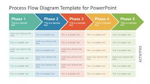 010 Process Flow Diagram Templates Chevron Template