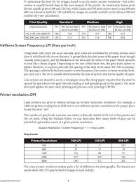 Monitor Ppi Chart Understanding Resolution And The Meaning Of Dpi Ppi Spi