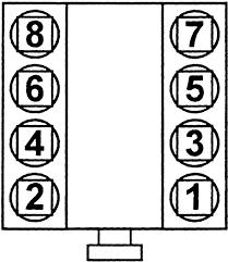 lincoln navigator engine diagram wiring diagrams
