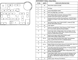 lincoln ls fuse box wiring diagrams online