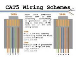 cat 5 wiring diagram a standard images cat 5 wire diagram wiring standard cat 5 wiring connector standard wiring diagram
