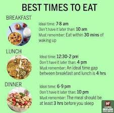 Breakfast Lunch And Dinner Chart Best Time To Have Breakfast Lunch And Dinner Health And