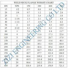 Carbon Steel Long Weld Neck Flange Sch 40 Weld On Steel