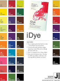 Tie Dye Mixing Chart Dyeing Fabric The Linen Cat Blog
