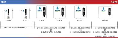 On Demand Water Heater Sizing Chart What Size Tankless Water Heater Do I Need Tank The Tank