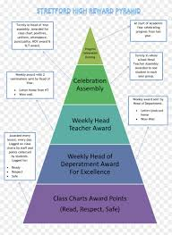 Class Charts Free As Well As Class Charts Points We Have A Plethora Of High