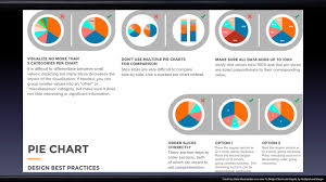 Data Visualization 101 How To Design Charts And Graphs Data Visualization Data Science In Practice Week 9 04 18