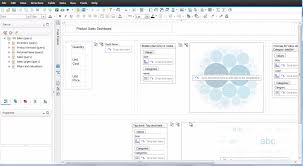 Whats New In Cognos 10 2 2 The Top 10 Features You Need To