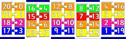 Image result for number bonds to 20