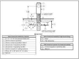 5 jaw meter socket wiring diagram wiring diagram ge kv2c fm 12s 200a 120 480v 2 3p 3w meter socket wiring diagram