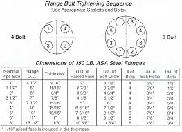 Flange Bolt Tightening Sequence Chart
