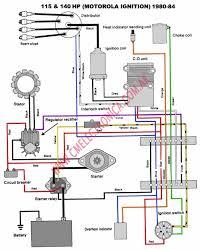 suzuki z400 wiring diagram on suzuki images free download wiring Suzuki Ltr 450 Wiring Diagram suzuki z400 wiring diagram 14 harley davidson wiring diagrams 1980 suzuki fz50 wiring diagram suzuki ltr 450 wiring diagram