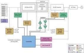 travel trailer wiring diagram wiring diagram 7 pin travel trailer wiring diagram maker