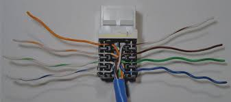 26 images of ethernet wall socket wiring diagram rj45 plate copy how cat6 wall plate wiring diagram 26 images of ethernet wall socket wiring diagram rj45 plate copy how to wire a cat6 jack