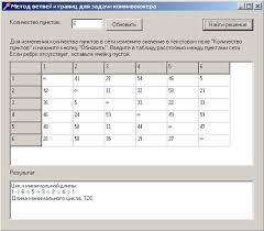 Разработка алгоритма и delphi программы метода ветвей и границ  Разработка алгоритма и delphi программы метода ветвей и границ для задачи коммивояжера курсовая работа 294