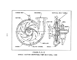 goulds well pump wiring diagram goulds discover your wiring centrifugal water pump diagram