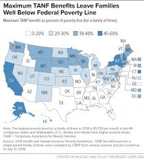 Cash Aid Eligibility Chart Public Comment On Proposed Revision Of Categorical