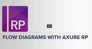 Axure Charts Axure Tutorial Prototype Design Tool Axure Rp New Tutorial