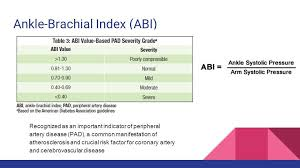 Image Result For Ankle Brachial Index
