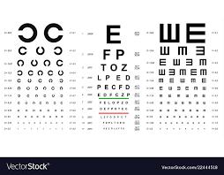 Eye Test Chart Placard Banner Card Set