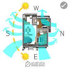 หันหน้าต่าง ให้ตรงทิศทางลม | การสร้างบ้าน