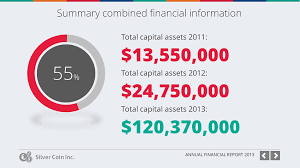 Powerpoint Financial Financial Report Ii Hd Powerpoint Template