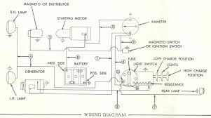 wiring diagram for massey ferguson 35x with alternator free download massey ferguson 165 wiring diagram free free download wiring diagram massey ferguson 35x wiring diagram 35 diesel 3 wheeler world tech