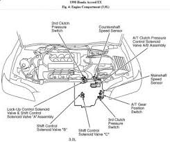 1998 honda accord transmission slips only in cold weather hope this diagram is clear enough for you to understand it can be any of the solenoids but the most likely would be the at clutch pressure control solenoid