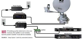 directv whole home dvr (multi room viewing mrv) faq readingrat net Dish Network Hopper Wiring Diagram directv swm dish wiring diagram images directv hopper wiring, wiring diagram dish network wiring diagrams for hopper