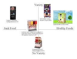Fresh Smoothie Vending Machine Magnificent Evaluation Lauren Dantes Medium