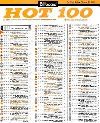Billboard Charts Elvis 1967 Single Release 1