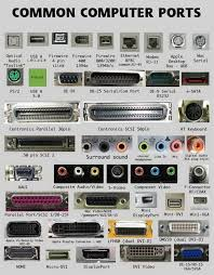 Computer Ports Name And Location Of Connections On