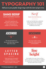 Ascender Definition Graphic Design Typography Definitions And Terms Lessons Tes Teach