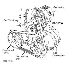 solved need belt diagram for 1998 pontiac sunfire 2 2 fixya e7b8820 gif